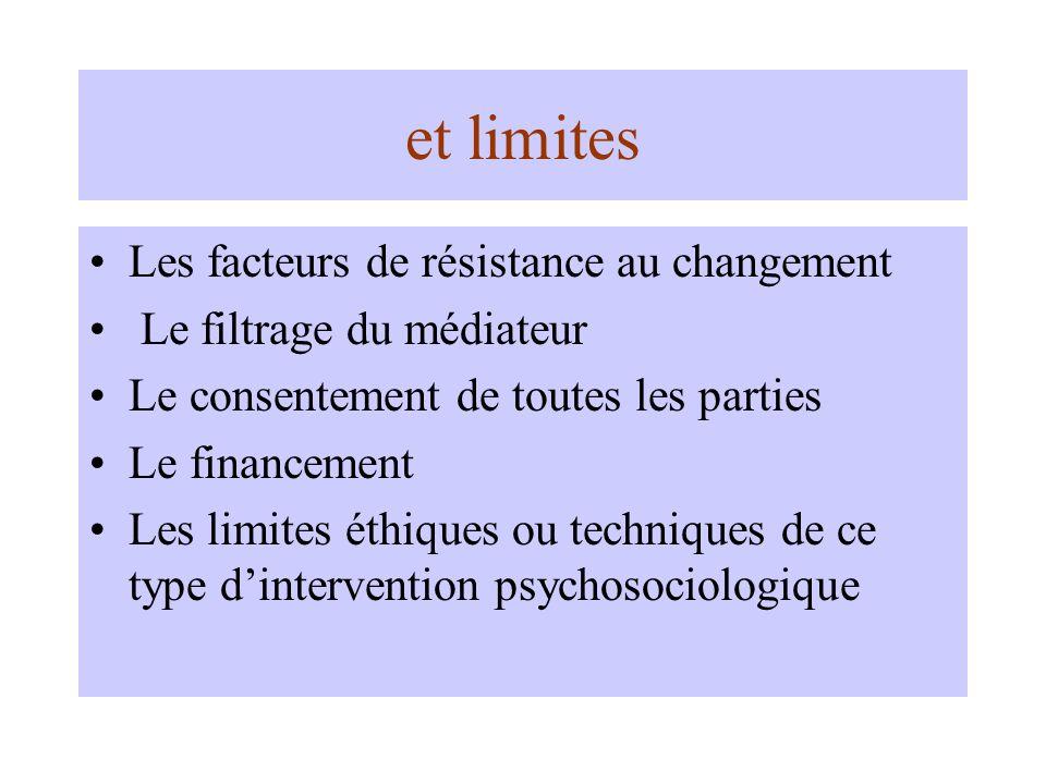 et limites Les facteurs de résistance au changement Le filtrage du médiateur Le consentement de toutes les parties Le financement Les limites éthiques ou techniques de ce type dintervention psychosociologique