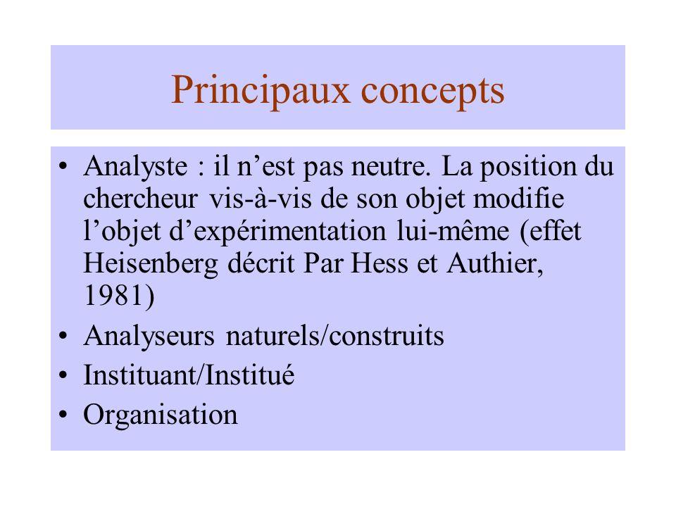 Principaux concepts Analyste : il nest pas neutre.