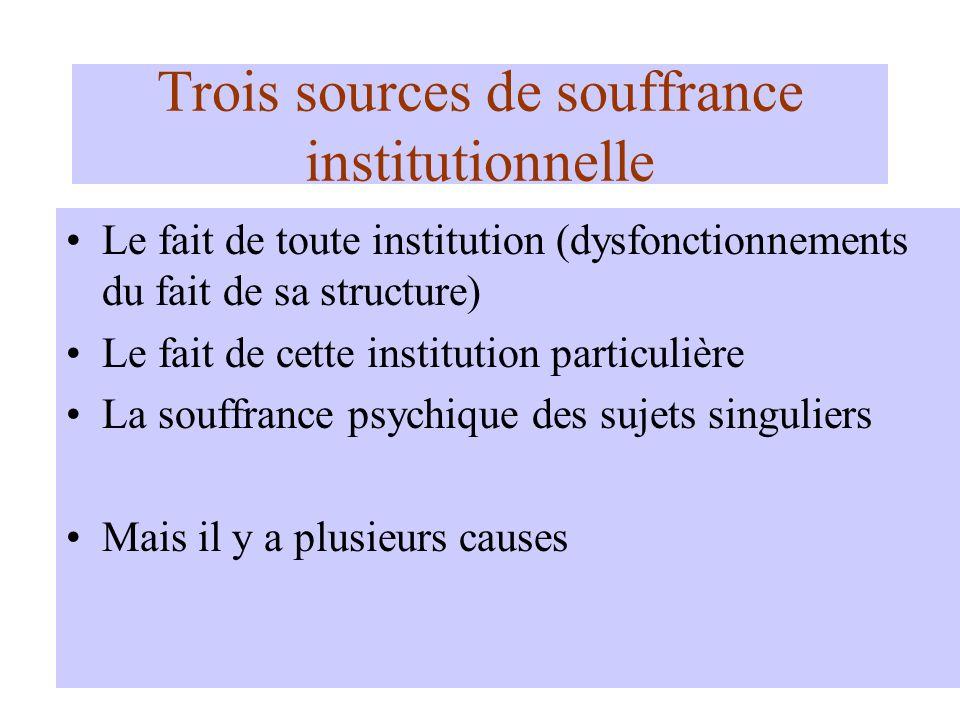 Trois sources de souffrance institutionnelle Le fait de toute institution (dysfonctionnements du fait de sa structure) Le fait de cette institution particulière La souffrance psychique des sujets singuliers Mais il y a plusieurs causes