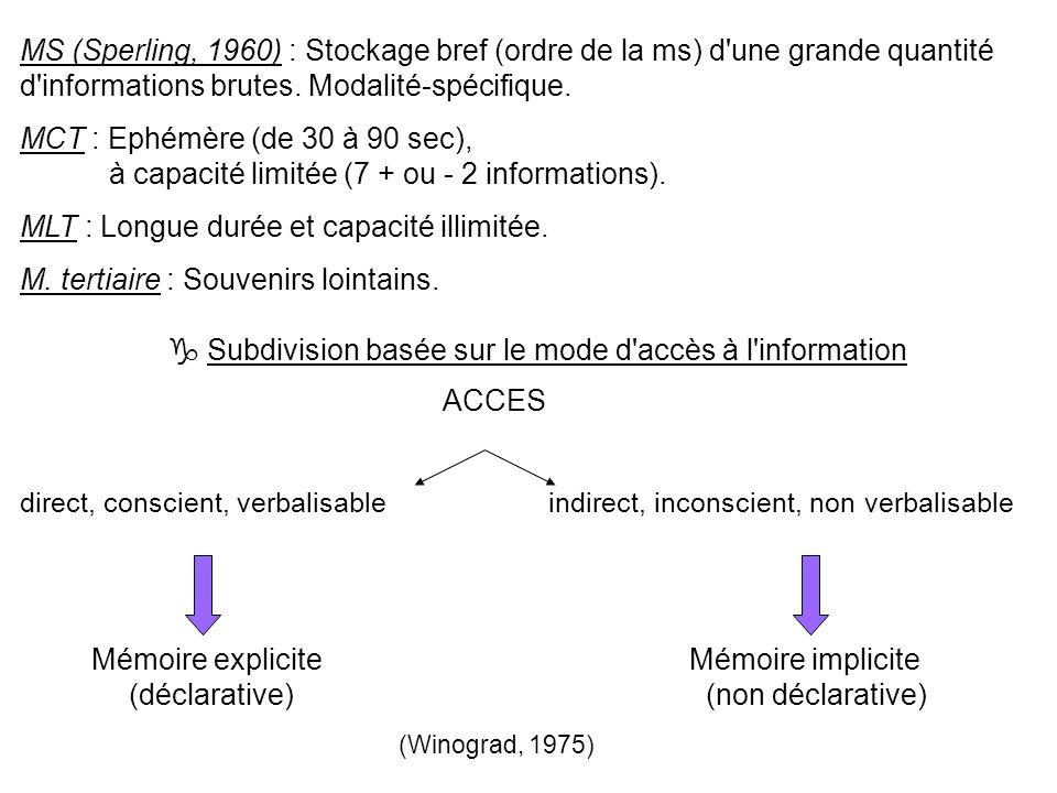 MS (Sperling, 1960) : Stockage bref (ordre de la ms) d'une grande quantité d'informations brutes. Modalité-spécifique. MCT : Ephémère (de 30 à 90 sec)