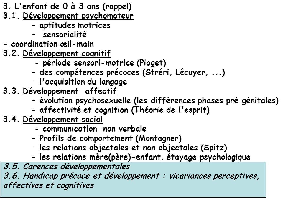 Les travaux de Montagner sur les profils comportementaux denfants en maternelle : -Leadership - dominant dominé - interaction ABCABC Statut sociométri