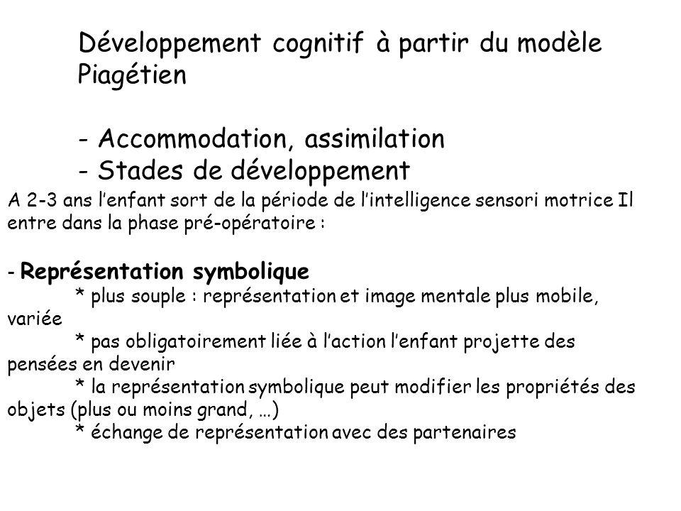 4.2. Développement cognitif Langage : Éléments verbaux et non verbaux Proxémique Phrases impératives (ferme la porte), interrogatives, déclaratives, …