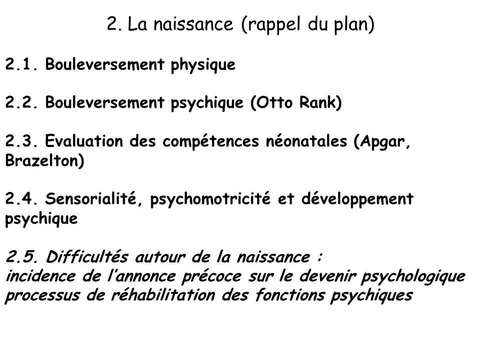 1.5 Des difficultés dans le processus Annonce du handicap Accompagnement, guidance, suivi Équilibre psychologique du couple