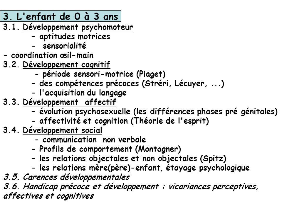 ENSEIGNEMENT DE PSYCHOLOGIE DU DEVELOPPEMENT Professeur Serge Portalier 1. De la conception à la naissance 1.1. Désir d'enfant, autour du projet 1.2.