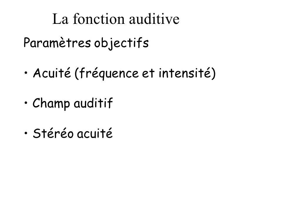 Exemple de planche de Teller, utilisée dans le test « bébé vision », avec la technique du regard préférentiel