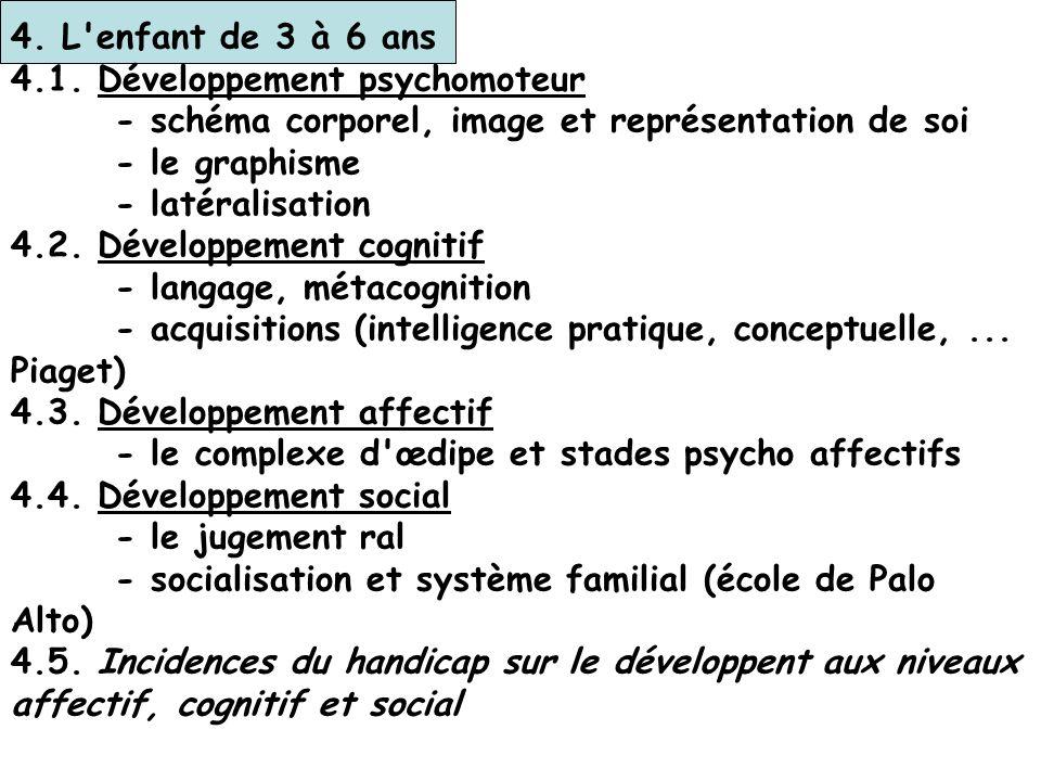 3. L'enfant de 0 à 3 ans 3.1. Développement psychomoteur - aptitudes motrices - sensorialité - coordination œil-main 3.2. Développement cognitif - pér