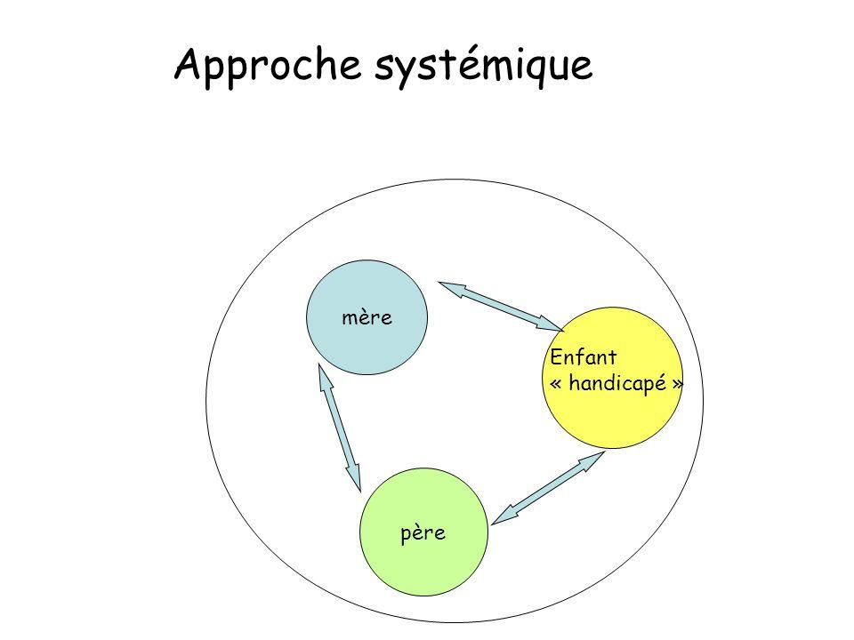 Approche développementale - Période de sidération - période apocryptique - période performative