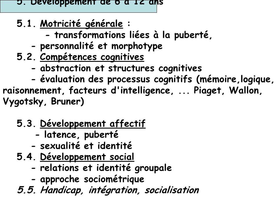 4. L'enfant de 3 à 6 ans 4.1. Développement psychomoteur - schéma corporel, image et représentation de soi - le graphisme - latéralisation 4.2. Dévelo