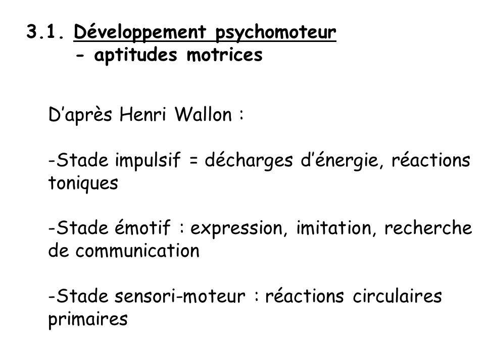 3. L'enfant de 0 à 3 ans (rappel) 3.1. Développement psychomoteur - aptitudes motrices - sensorialité - coordination œil-main 3.2. Développement cogni