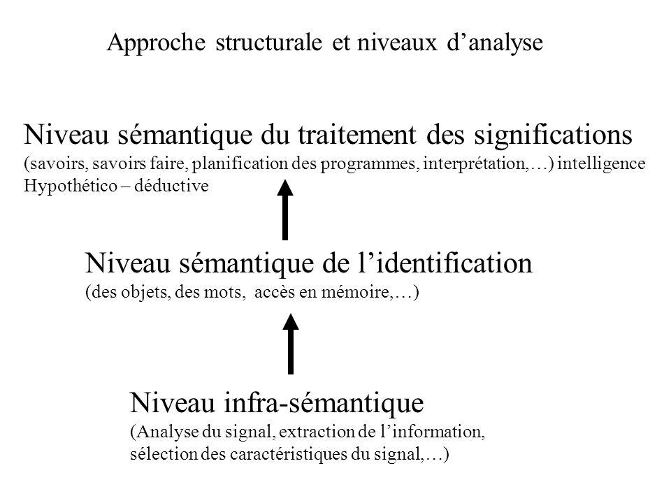 -Les modèles développementaux Piaget …. de lenfant à ladulte Lenfant, sait-il : Compter,classer, parler,….? Permanence de lobjet ? Les Stades de linte