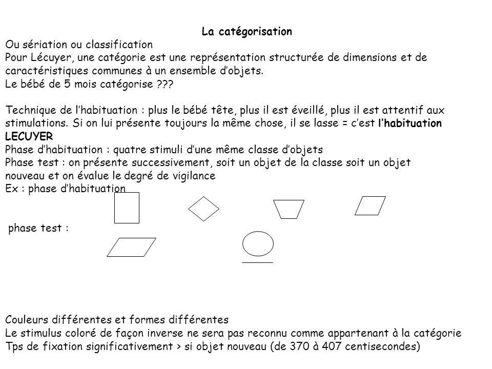 Trois notions logico-mathématiques : La conservation, La catégorisation, Le nombre La conservation Elle peut être défini comme un processus délaborati