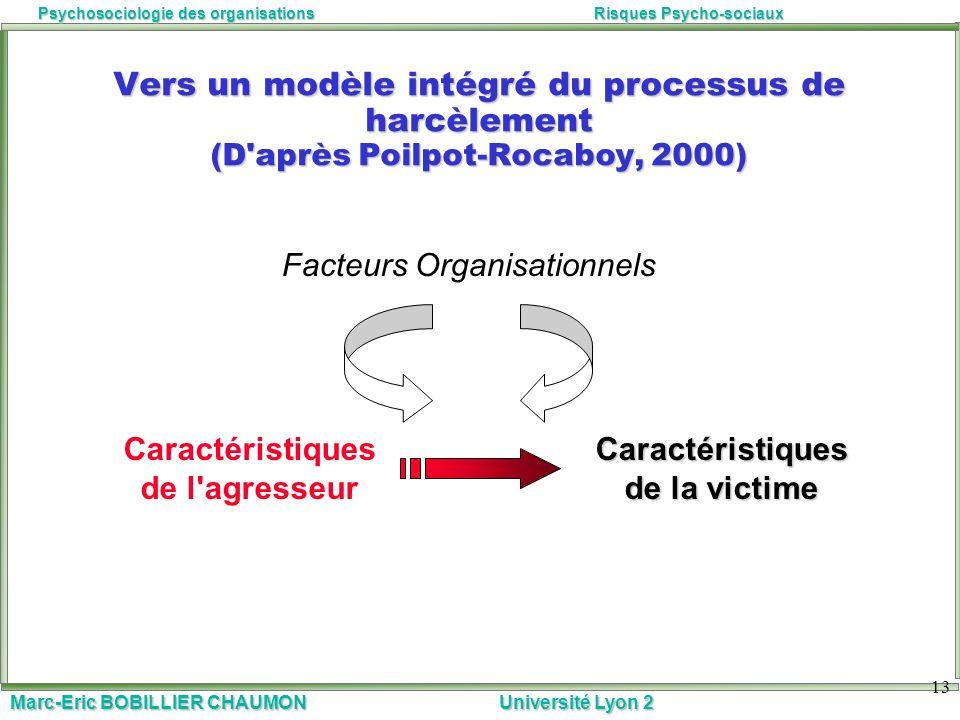 Marc-Eric BOBILLIER CHAUMON Université Lyon 2 Psychosociologie des organisationsRisques Psycho-sociaux 13 Vers un modèle intégré du processus de harcè