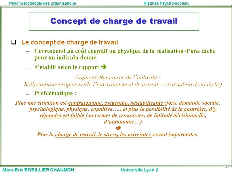 Marc-Eric BOBILLIER CHAUMON Université Lyon 2 Psychosociologie des organisationsRisques Psycho-sociaux 17 Concept de charge de travail Le concept de c