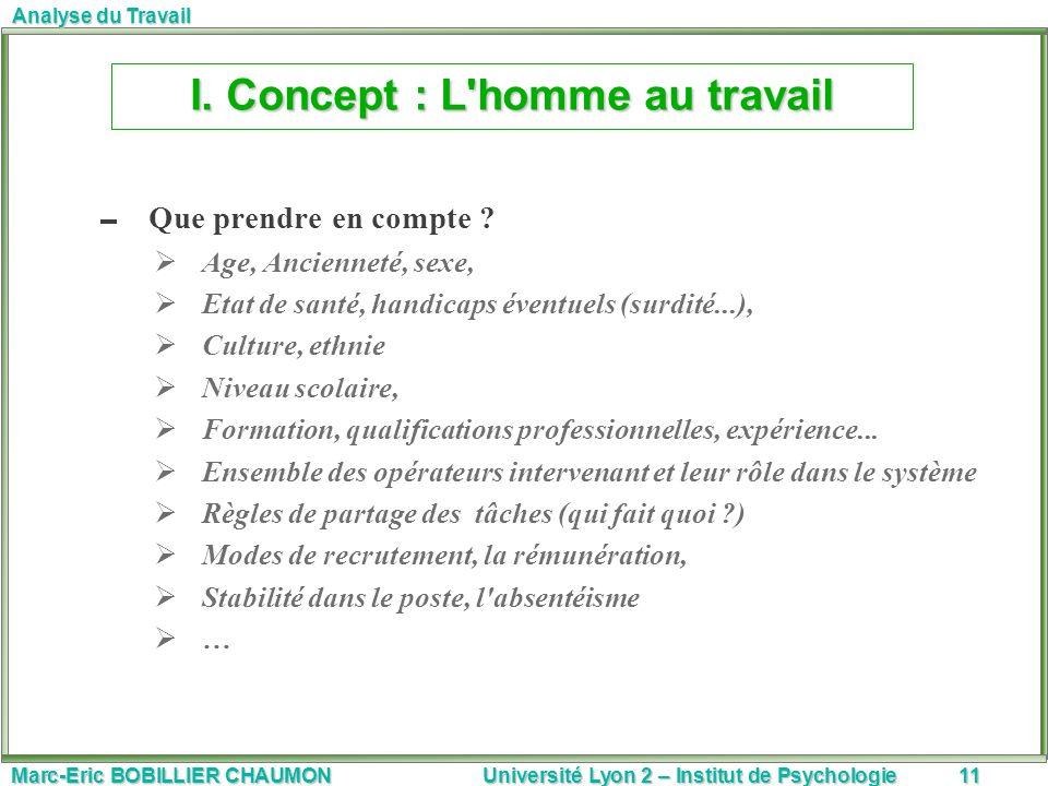 Marc-Eric BOBILLIER CHAUMON Université Lyon 2 – Institut de Psychologie11 Analyse du Travail I. Concept : L'homme au travail Que prendre en compte ? A