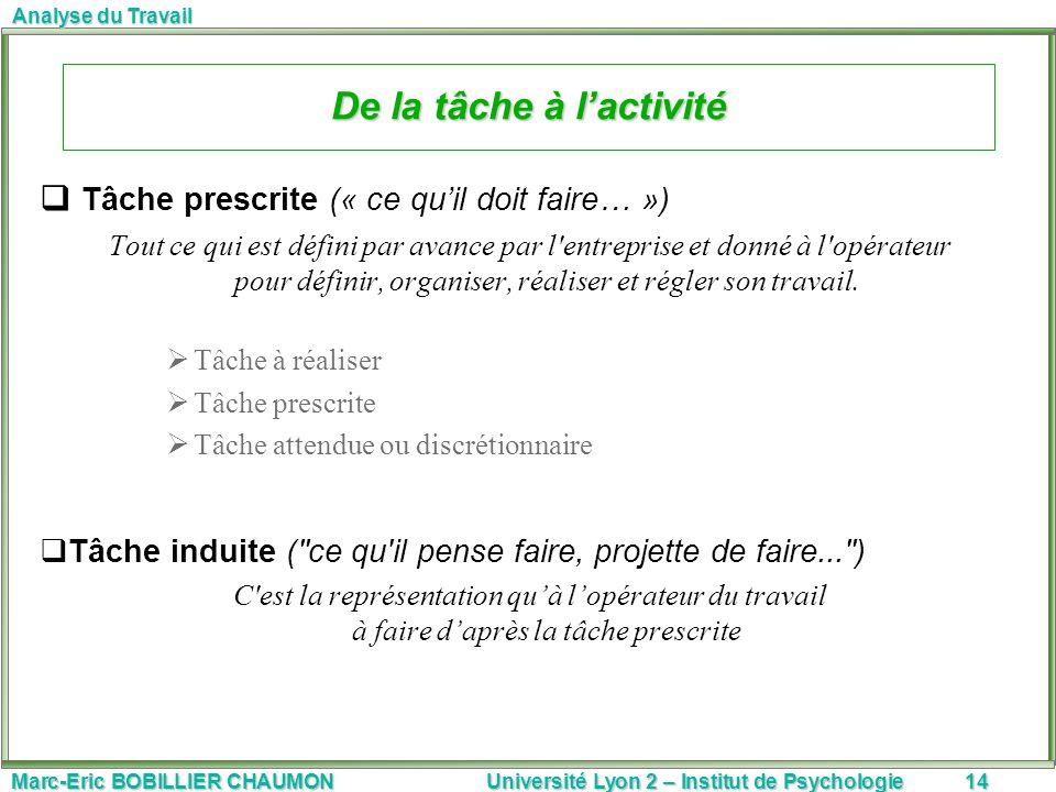 Marc-Eric BOBILLIER CHAUMON Université Lyon 2 – Institut de Psychologie14 Analyse du Travail Tâche prescrite (« ce quil doit faire… ») Tout ce qui est
