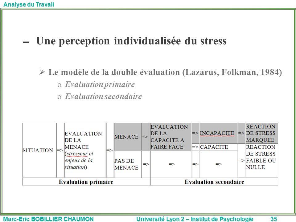 Marc-Eric BOBILLIER CHAUMON Université Lyon 2 – Institut de Psychologie35 Analyse du Travail Une perception individualisée du stress Le modèle de la d
