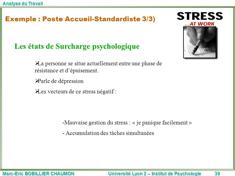 Marc-Eric BOBILLIER CHAUMON Université Lyon 2 – Institut de Psychologie39 Analyse du Travail Les états de Surcharge psychologique La personne se situe
