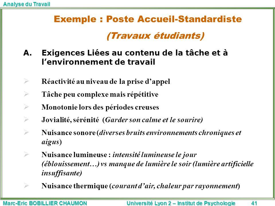 Marc-Eric BOBILLIER CHAUMON Université Lyon 2 – Institut de Psychologie41 Analyse du Travail A.Exigences Liées au contenu de la tâche et à lenvironnem
