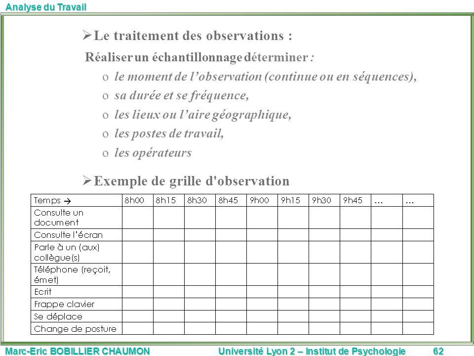 Marc-Eric BOBILLIER CHAUMON Université Lyon 2 – Institut de Psychologie62 Analyse du Travail Le traitement des observations : Réaliser un échantillonn