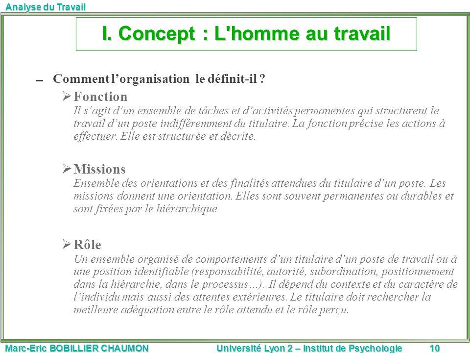 Marc-Eric BOBILLIER CHAUMON Université Lyon 2 – Institut de Psychologie10 Analyse du Travail I. Concept : L'homme au travail Comment lorganisation le
