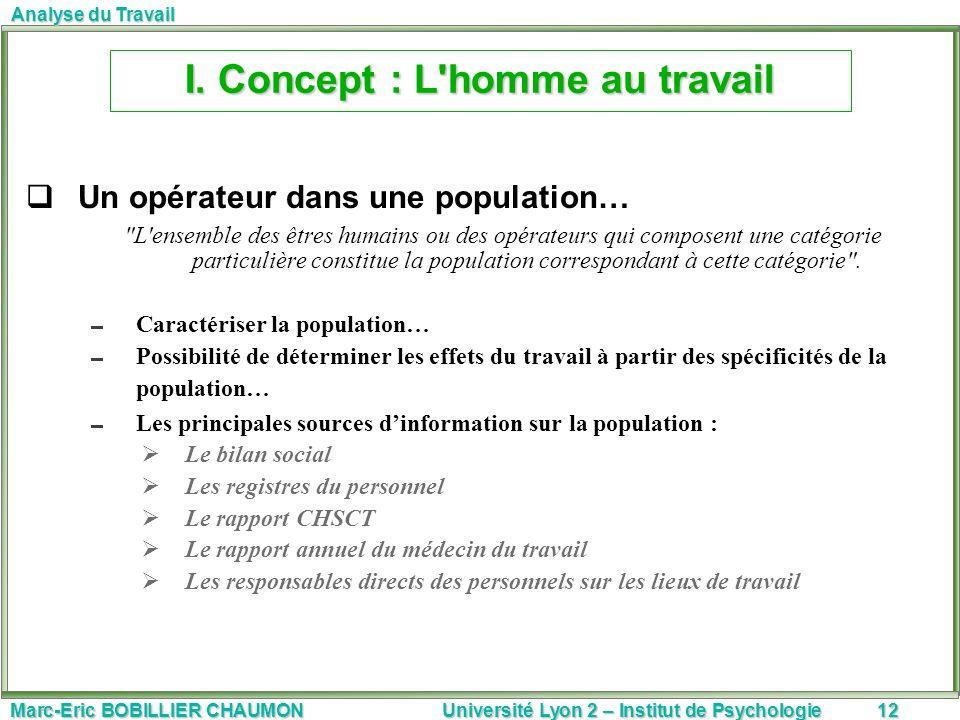 Marc-Eric BOBILLIER CHAUMON Université Lyon 2 – Institut de Psychologie12 Analyse du Travail I. Concept : L'homme au travail Un opérateur dans une pop