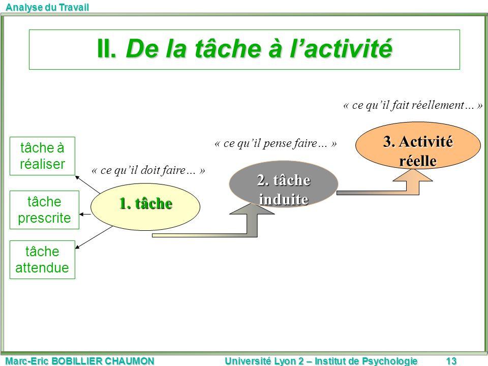 Marc-Eric BOBILLIER CHAUMON Université Lyon 2 – Institut de Psychologie13 Analyse du Travail II. De la tâche à lactivité tâche à réaliser tâche attend