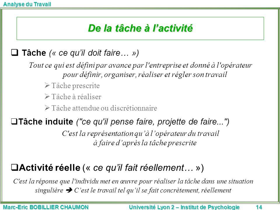 Marc-Eric BOBILLIER CHAUMON Université Lyon 2 – Institut de Psychologie14 Analyse du Travail Tâche (« ce quil doit faire… ») Tout ce qui est défini pa