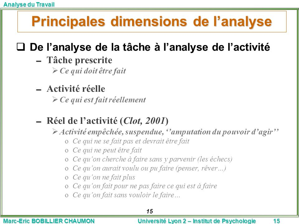 Marc-Eric BOBILLIER CHAUMON Université Lyon 2 – Institut de Psychologie15 Analyse du Travail 15 Principales dimensions de lanalyse De lanalyse de la t
