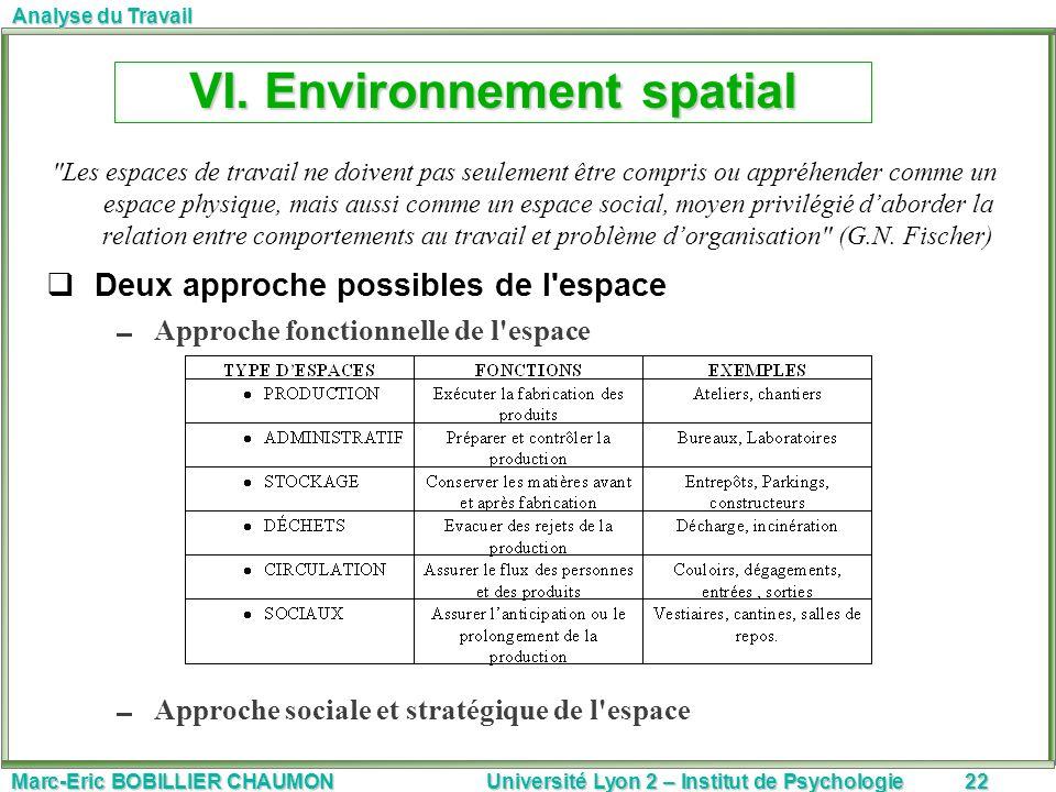 Marc-Eric BOBILLIER CHAUMON Université Lyon 2 – Institut de Psychologie22 Analyse du Travail VI. Environnement spatial