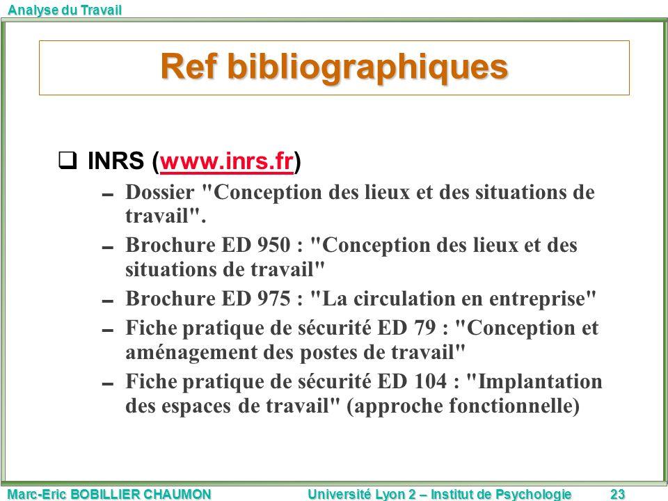Marc-Eric BOBILLIER CHAUMON Université Lyon 2 – Institut de Psychologie23 Analyse du Travail Ref bibliographiques INRS (www.inrs.fr)www.inrs.fr Dossie