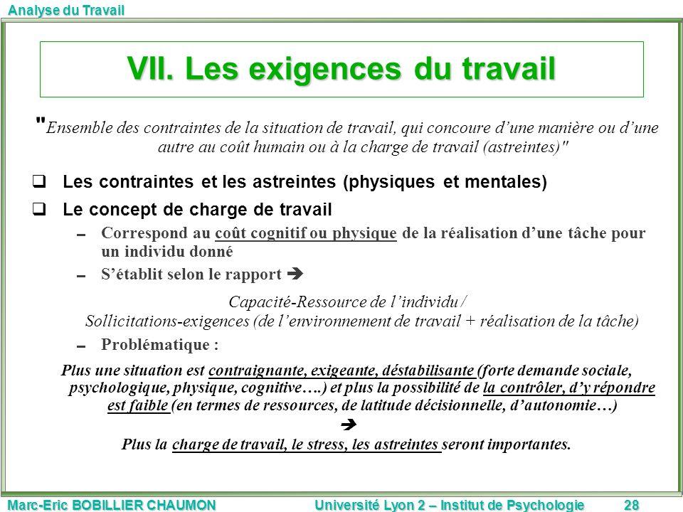 Marc-Eric BOBILLIER CHAUMON Université Lyon 2 – Institut de Psychologie28 Analyse du Travail VII. Les exigences du travail