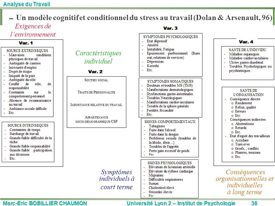 Marc-Eric BOBILLIER CHAUMON Université Lyon 2 – Institut de Psychologie36 Analyse du Travail Un modèle cognitif et conditionnel du stress au travail (