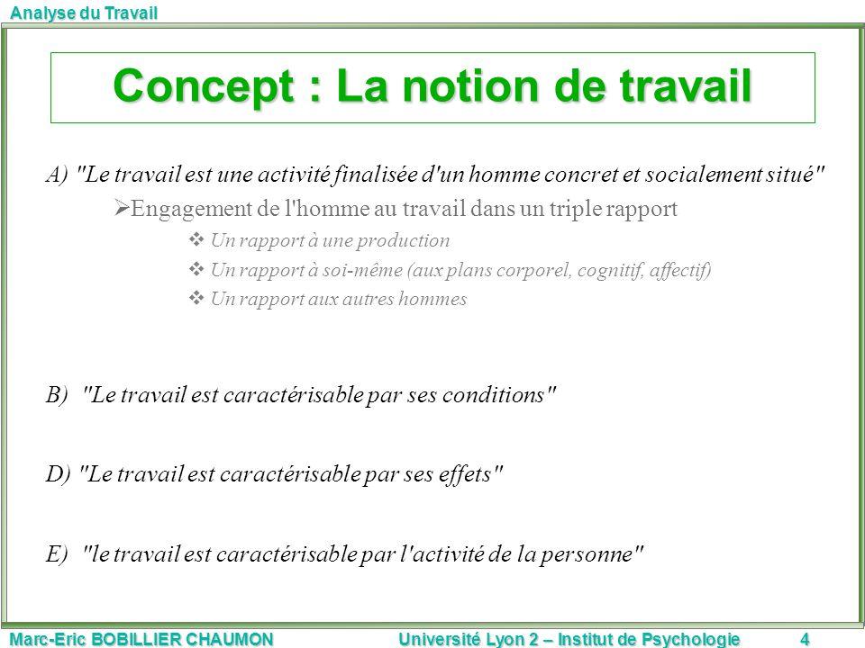 Marc-Eric BOBILLIER CHAUMON Université Lyon 2 – Institut de Psychologie75 Analyse du Travail Observations : Attitudes et comportements Active : - _____|_____ + Disponible : - _____|_____ + Attentive : - _____|_____ + Énervée, tendue : - _____|_____ + Cherche à créer : - la confiance - linitiative de linterlocuteur - la collaboration de linterlocuteur Cherche à : Dominer la situation Eviter les questions Structurer la relation Interrompre linterlocuteur Sopposer à linterlocuteur