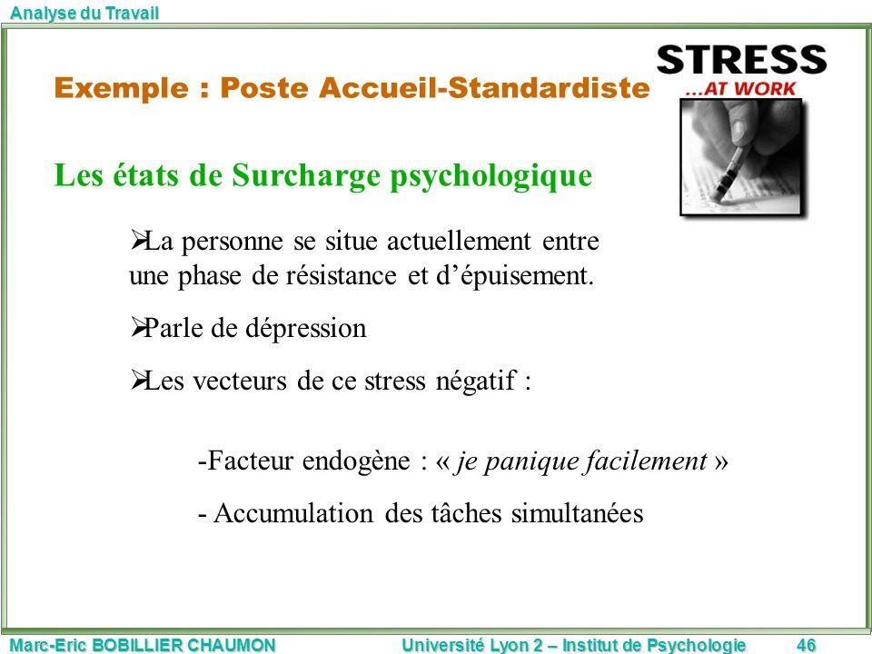 Marc-Eric BOBILLIER CHAUMON Université Lyon 2 – Institut de Psychologie46 Analyse du Travail Les états de Surcharge psychologique La personne se situe