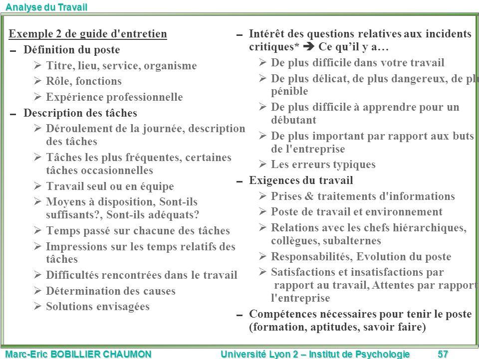 Marc-Eric BOBILLIER CHAUMON Université Lyon 2 – Institut de Psychologie57 Analyse du Travail Exemple 2 de guide d'entretien Définition du poste Titre,