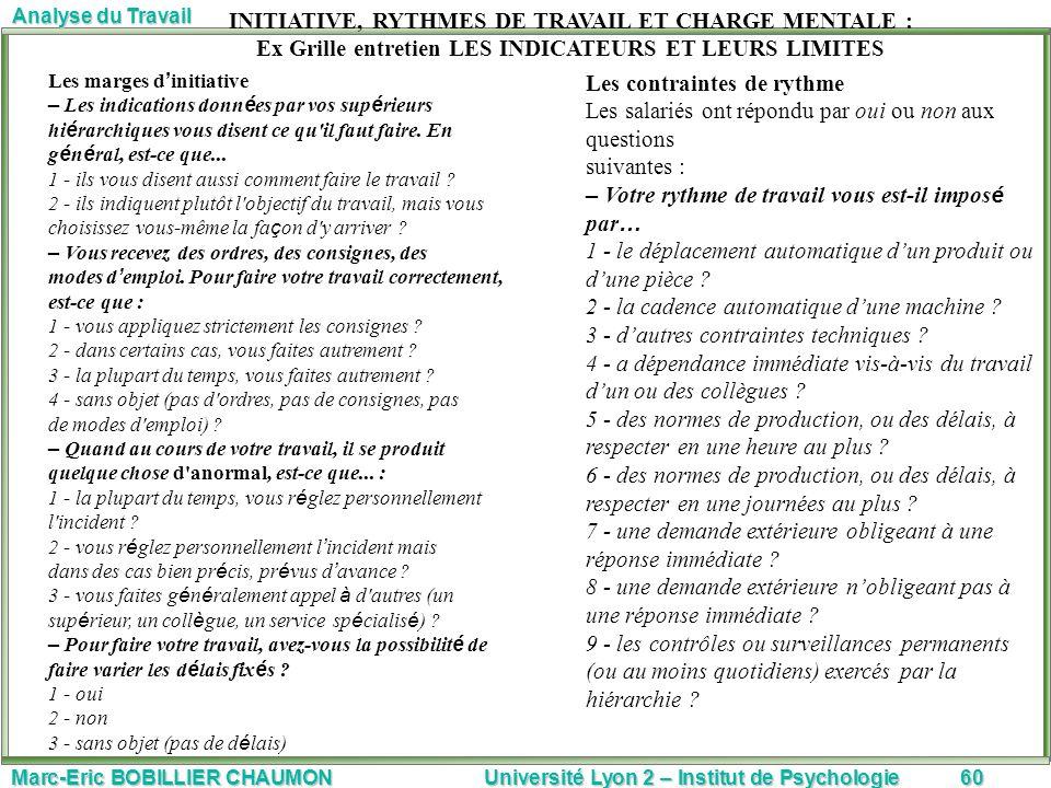 Marc-Eric BOBILLIER CHAUMON Université Lyon 2 – Institut de Psychologie60 Analyse du Travail Les marges d initiative – Les indications donn é es par v