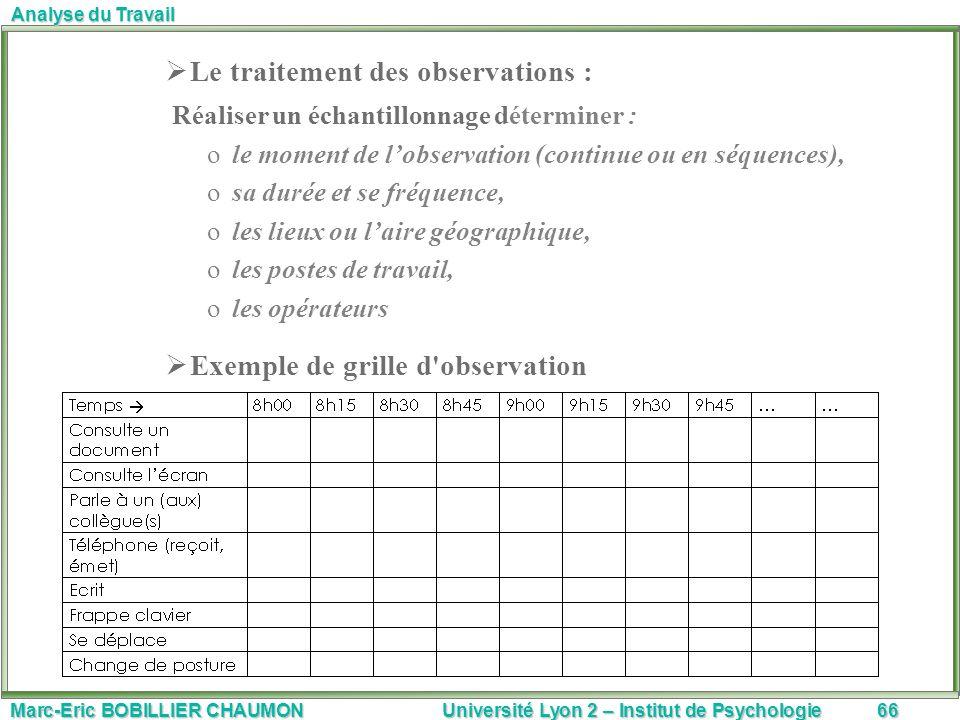 Marc-Eric BOBILLIER CHAUMON Université Lyon 2 – Institut de Psychologie66 Analyse du Travail Le traitement des observations : Réaliser un échantillonn