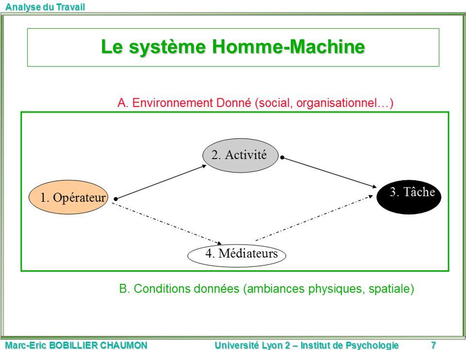 Marc-Eric BOBILLIER CHAUMON Université Lyon 2 – Institut de Psychologie7 Analyse du Travail Le système Homme-Machine