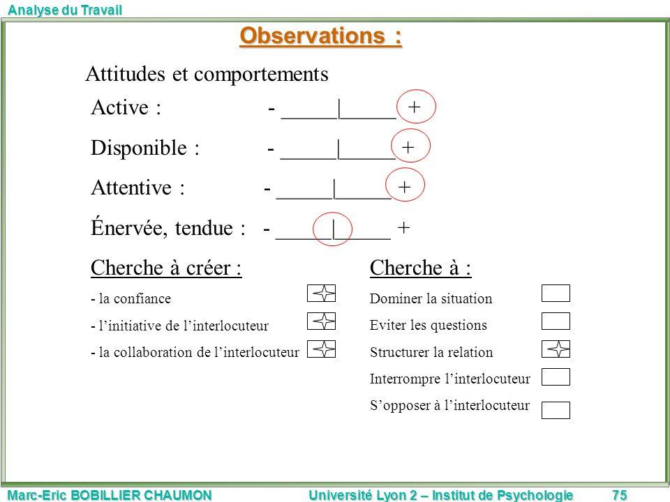 Marc-Eric BOBILLIER CHAUMON Université Lyon 2 – Institut de Psychologie75 Analyse du Travail Observations : Attitudes et comportements Active : - ____