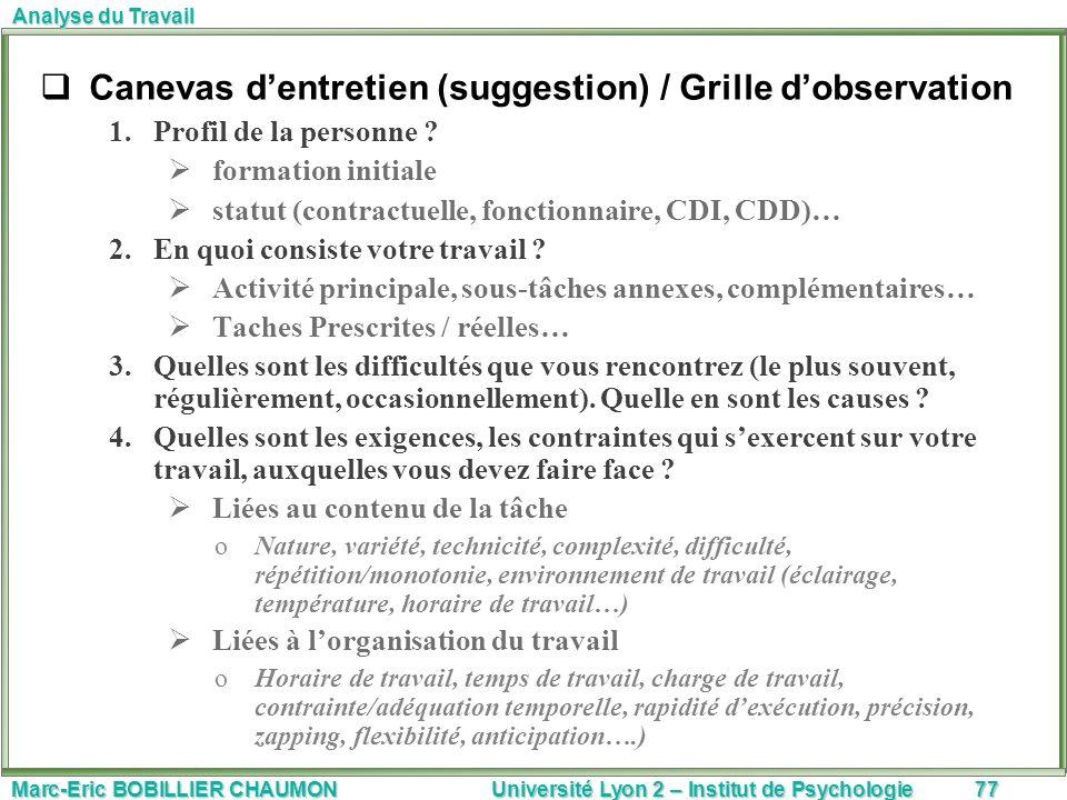 Marc-Eric BOBILLIER CHAUMON Université Lyon 2 – Institut de Psychologie77 Analyse du Travail Canevas dentretien (suggestion) / Grille dobservation 1.P