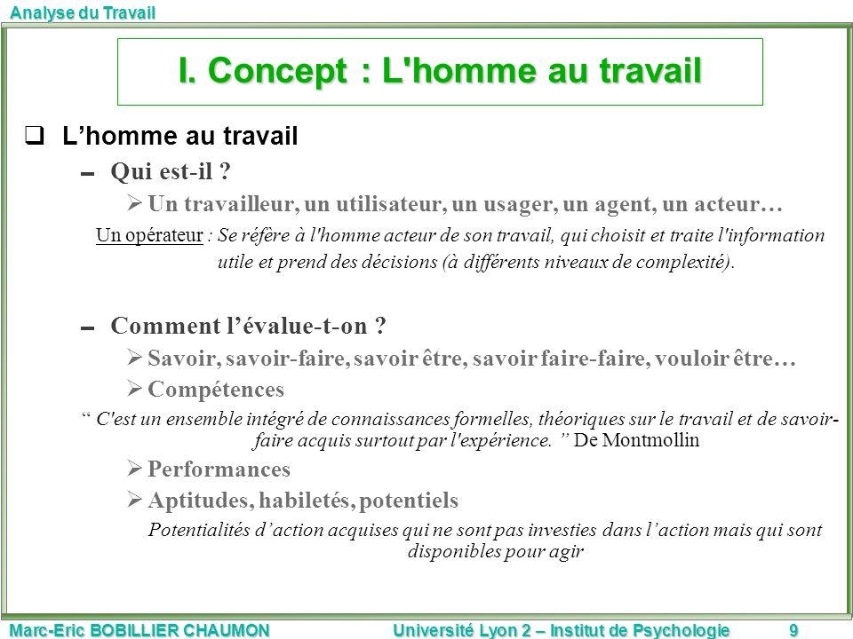 Marc-Eric BOBILLIER CHAUMON Université Lyon 2 – Institut de Psychologie9 Analyse du Travail I. Concept : L'homme au travail Lhomme au travail Qui est-