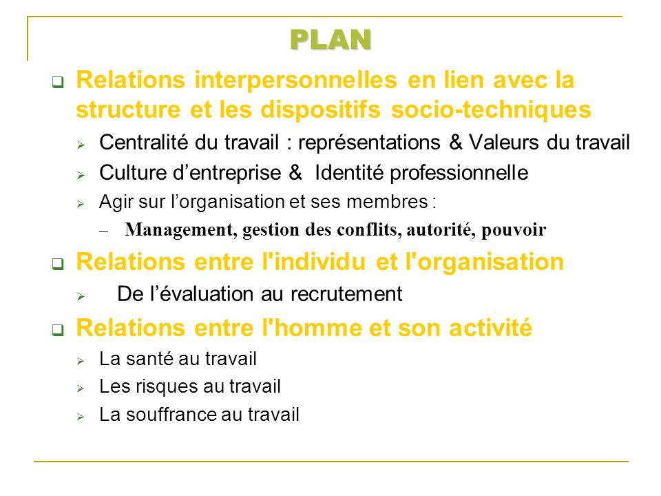 PLAN Relations interpersonnelles en lien avec la structure et les dispositifs socio-techniques Centralité du travail : représentations & Valeurs du tr