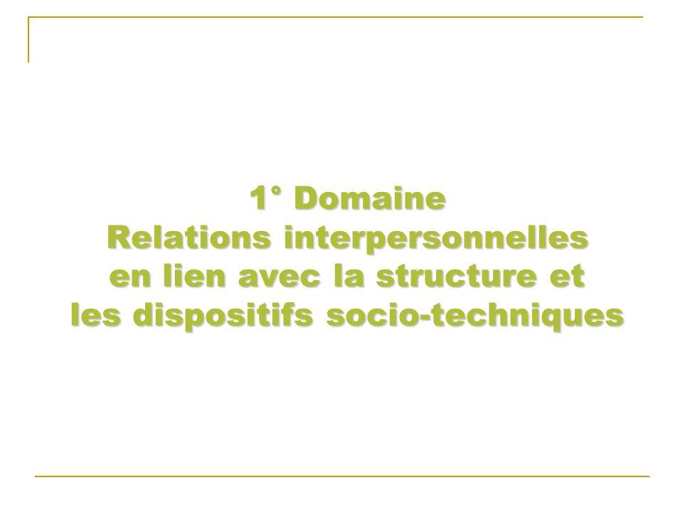 1° Domaine Relations interpersonnelles en lien avec la structure et les dispositifs socio-techniques