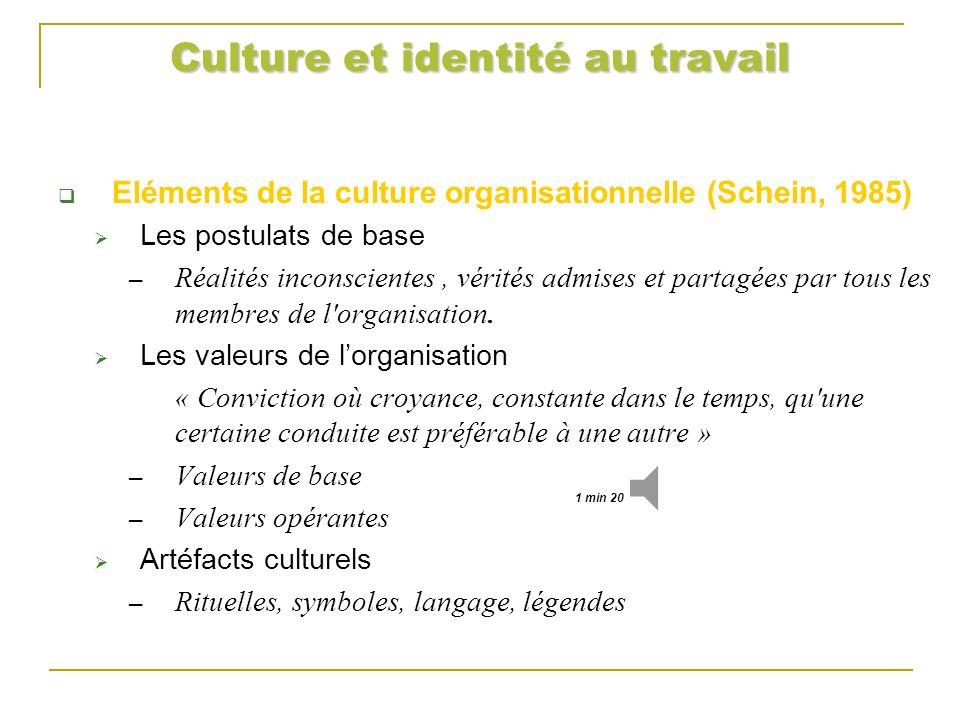 Culture et identité au travail Eléments de la culture organisationnelle (Schein, 1985) Les postulats de base Réalités inconscientes, vérités admises e