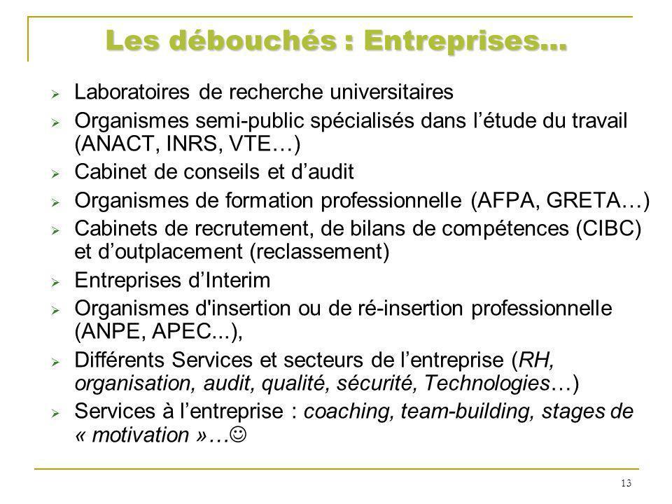 Les débouchés : Entreprises… Laboratoires de recherche universitaires Organismes semi-public spécialisés dans létude du travail (ANACT, INRS, VTE…) Ca