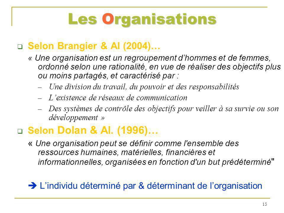 Les Organisations Selon Brangier & Al (2004)… « Une organisation est un regroupement dhommes et de femmes, ordonné selon une rationalité, en vue de ré