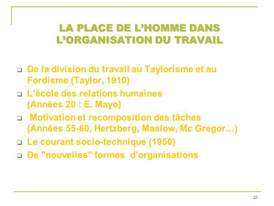 LA PLACE DE LHOMME DANS LORGANISATION DU TRAVAIL De la division du travail au Taylorisme et au Fordisme (Taylor, 1910) Lécole des relations humaines (