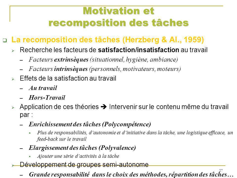 Motivation et recomposition des tâches La recomposition des tâches (Herzberg & Al., 1959) Recherche les facteurs de satisfaction/insatisfaction au tra