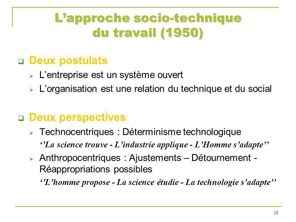 Lapproche socio-technique du travail (1950) Deux postulats Lentreprise est un système ouvert Lorganisation est une relation du technique et du social