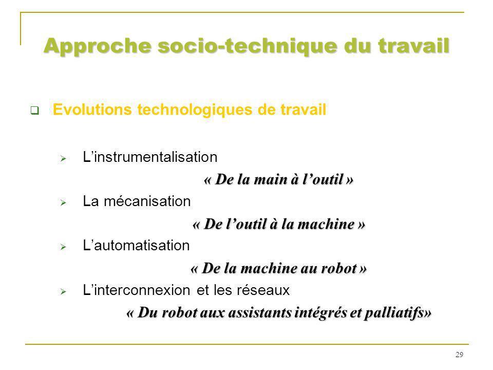 29 Approche socio-technique du travail Evolutions technologiques de travail Linstrumentalisation « De la main à loutil » La mécanisation « De loutil à